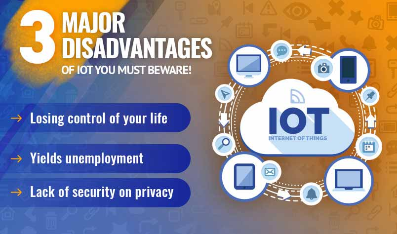 3 Major Disadvantages of IoT You Must Beware!