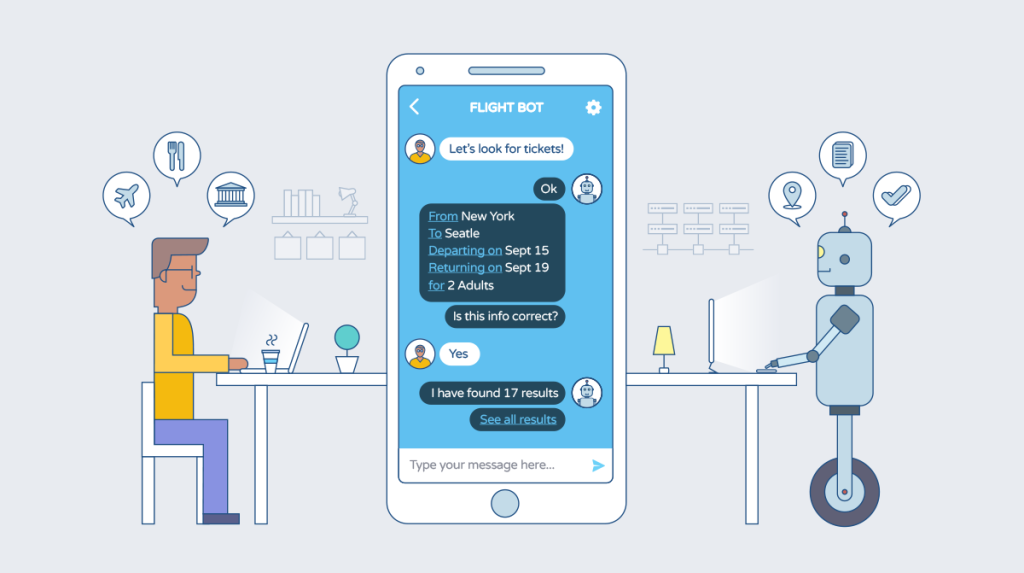 Types of chatbot