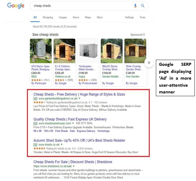 Google-SERP-Displaying-Ad