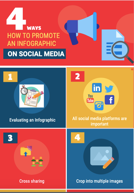 4 Ways to promote an infographic on social media