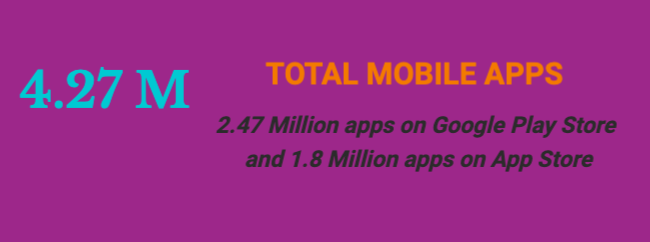 total mobile apps on play store app store