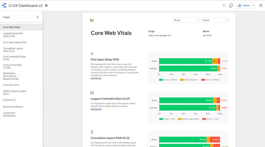 Chrome UX Report