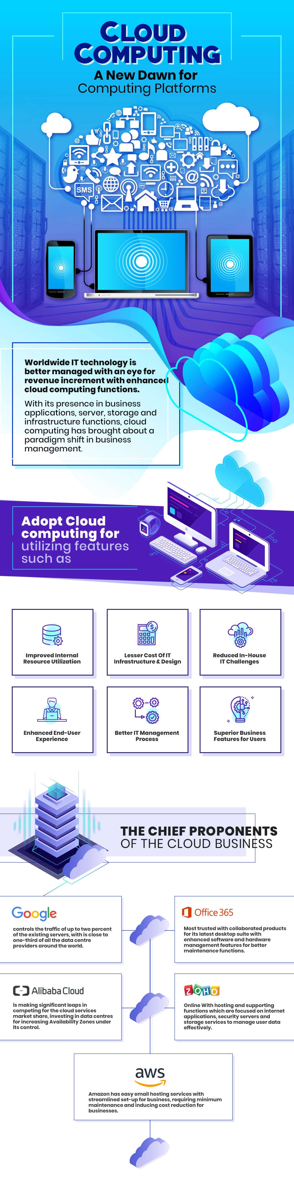 Infographics- Cloud Computing